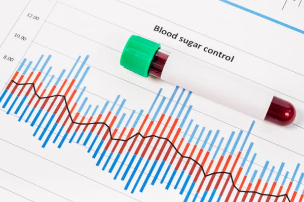 Eye Health High Blood Sugar and Vision Loss Florida Eye Specialists and Cataract Institute