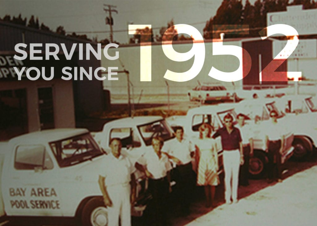 serving you since 1952